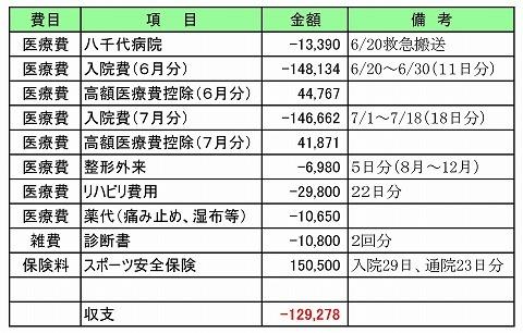 20160122_bill.jpg