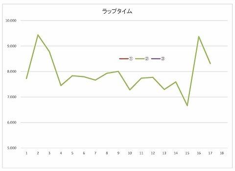 20190525-2_chart.jpg